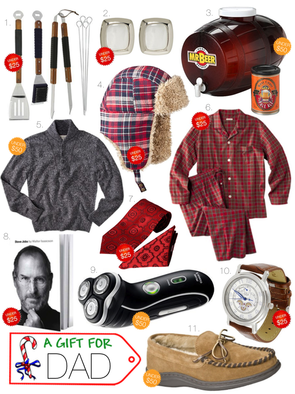 Presents by the Price Point: A Family Gift Guide
