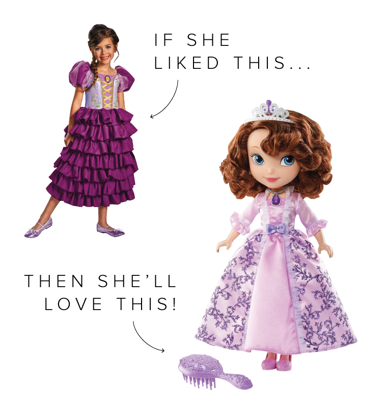 sc 1 st  Target Corporate & What Your Kidsu0027 Halloween Costumes Say about Their Holiday Wish List
