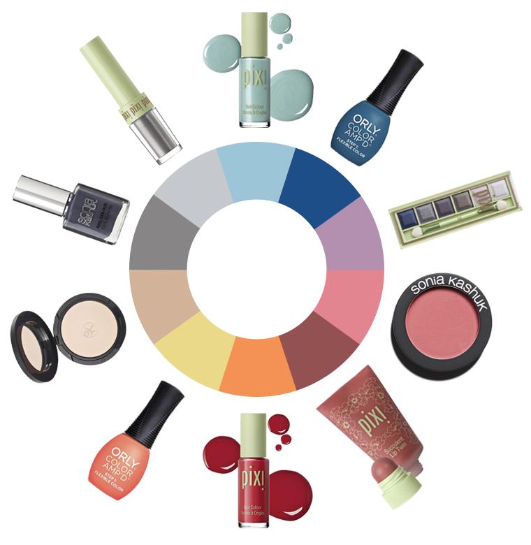Color Wheel Makeup Emo Makeup