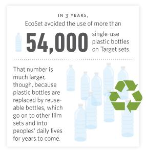 Lights, Camera and Taking Action: EcoSet Takes on the Film